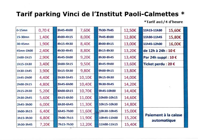 Lymphomes: Institut Paoli-Calmettes